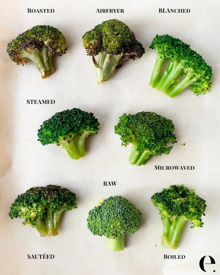 7 Ways To Cook Broccoli Rated Best To Worst Elizabeth Rider